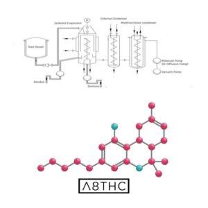 Delta 8 Molecular Structure